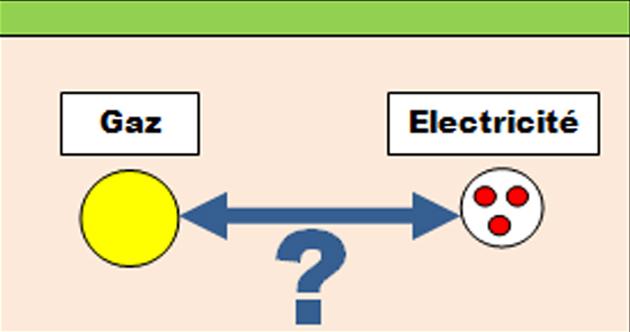 Je pose un réseau de gaz. Quel doit être l'écart minimum avec le réseau électrique existant ?